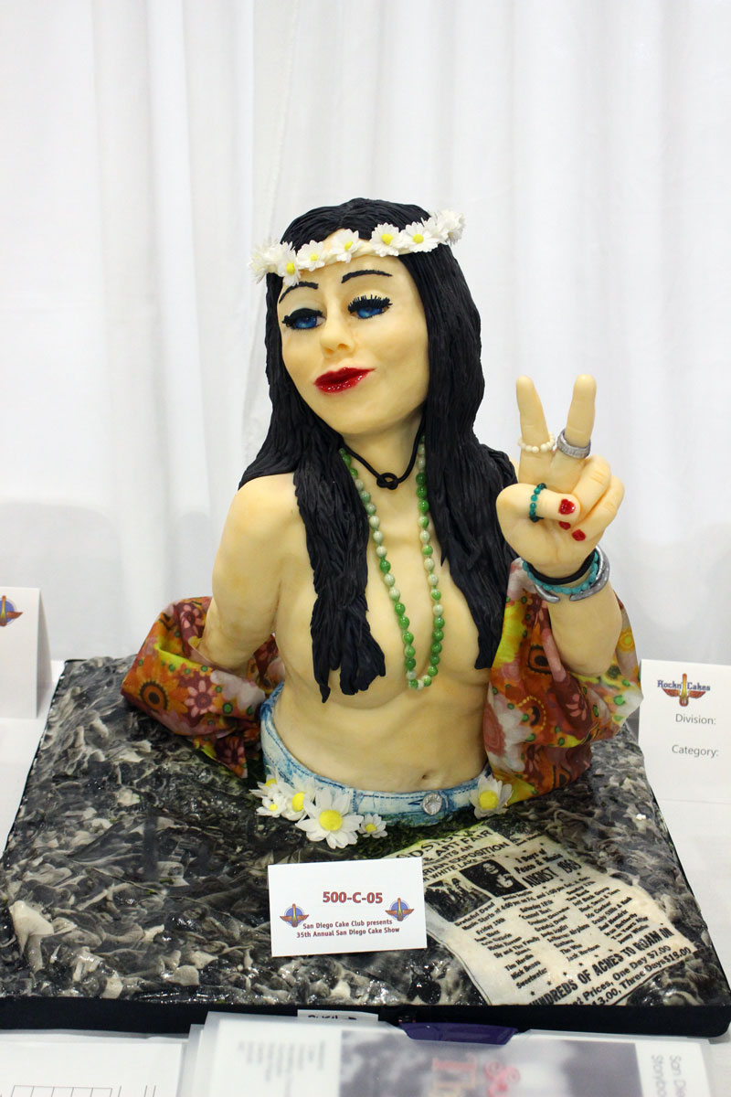 Colleen Irish-2018 Show Adult Competition Intermediate Sculpted Cake 3rd Place Sculpting Techniques Award